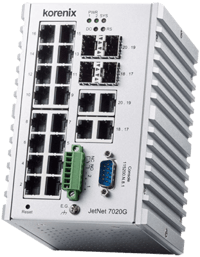 Industrial Din-rail Layer3 Managed Switches